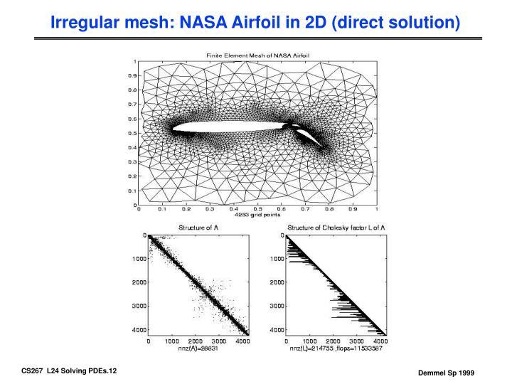 Irregular mesh: NASA Airfoil in 2D (direct solution)