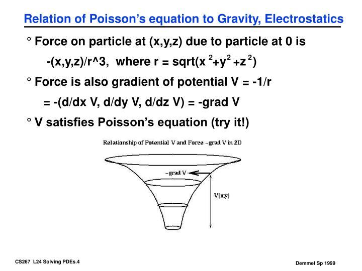 Relation of Poisson's equation to Gravity, Electrostatics