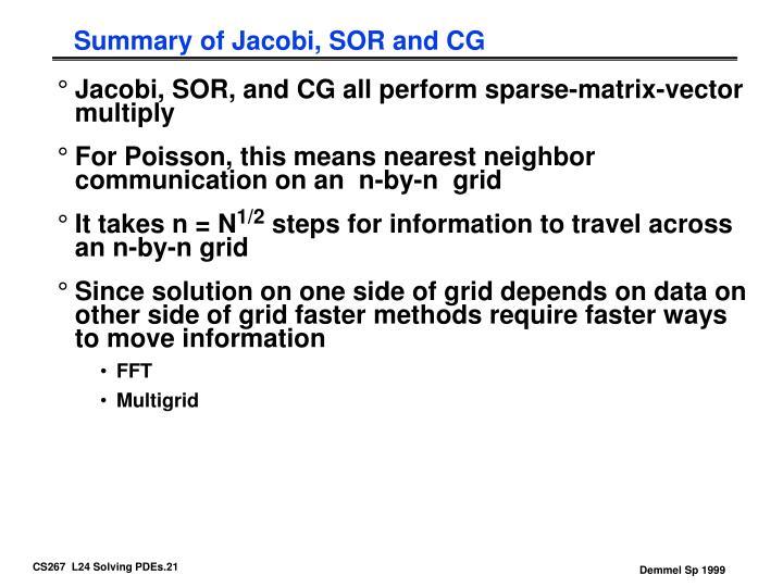 Summary of Jacobi, SOR and CG