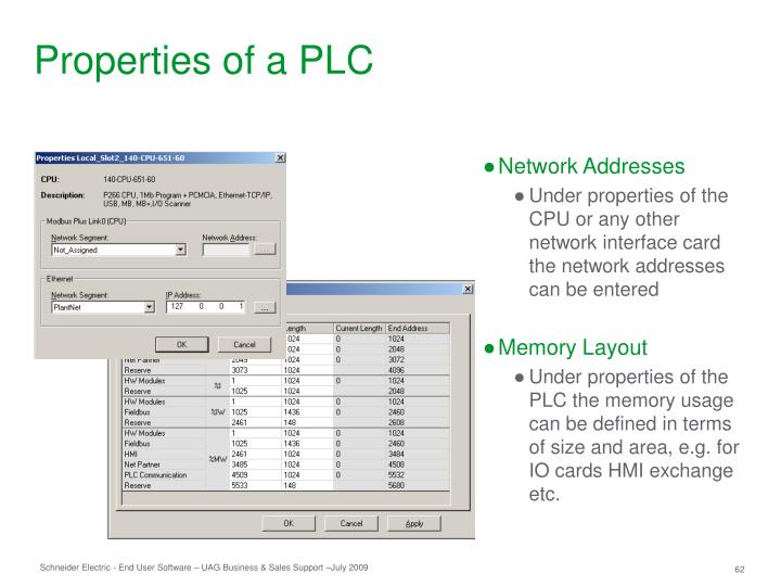 Properties of a PLC