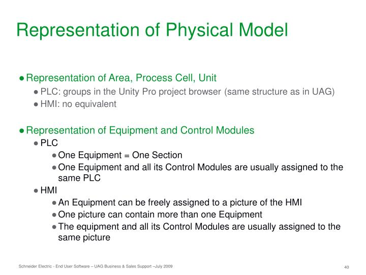 Representation of Physical Model