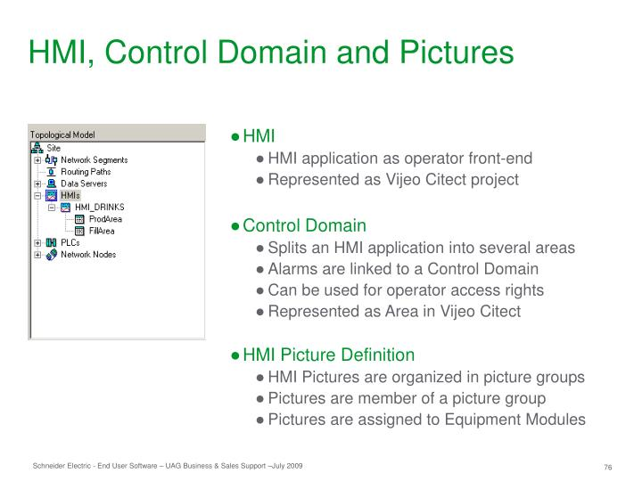 HMI, Control Domain and Pictures