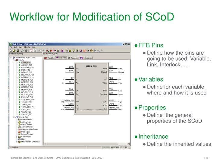 Workflow for Modification of SCoD