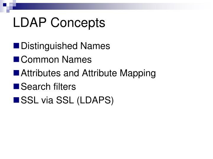 LDAP Concepts