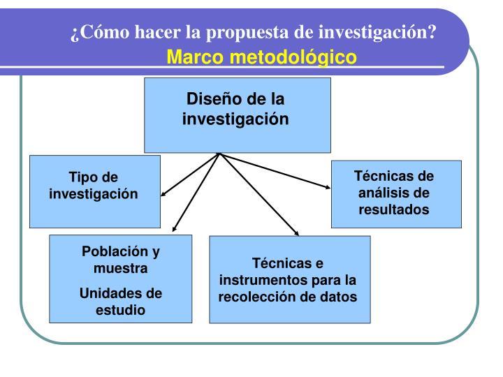 ¿Cómo hacer la propuesta de investigación?