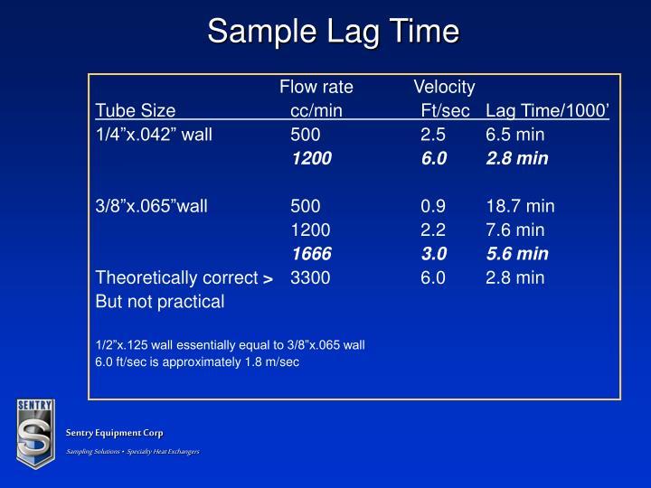Sample Lag Time