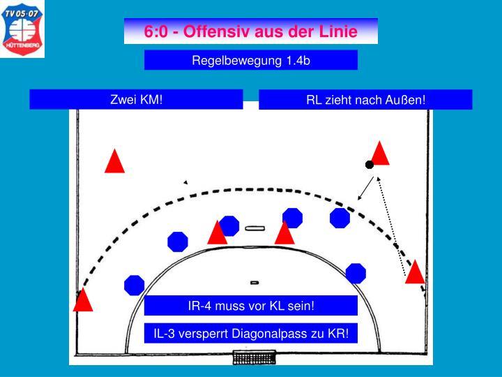 Regelbewegung 1.4b