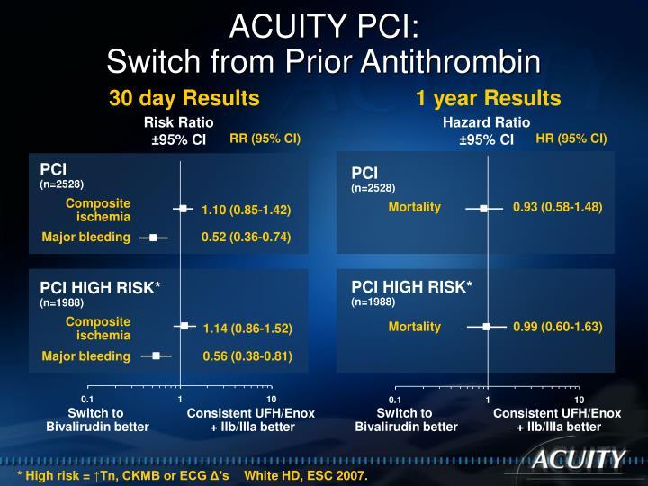 ACUITY PCI:
