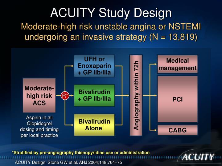 Acuity study design