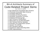 bh a architects summary of code related project items see memo for details