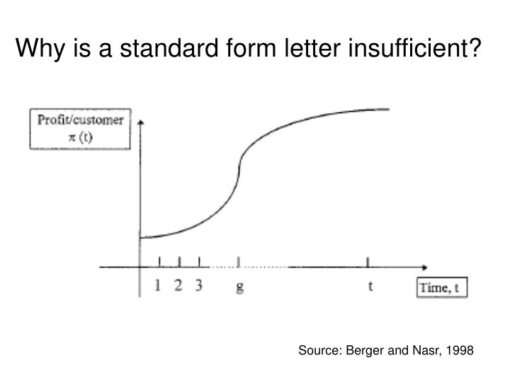 Why is a standard form letter insufficient?