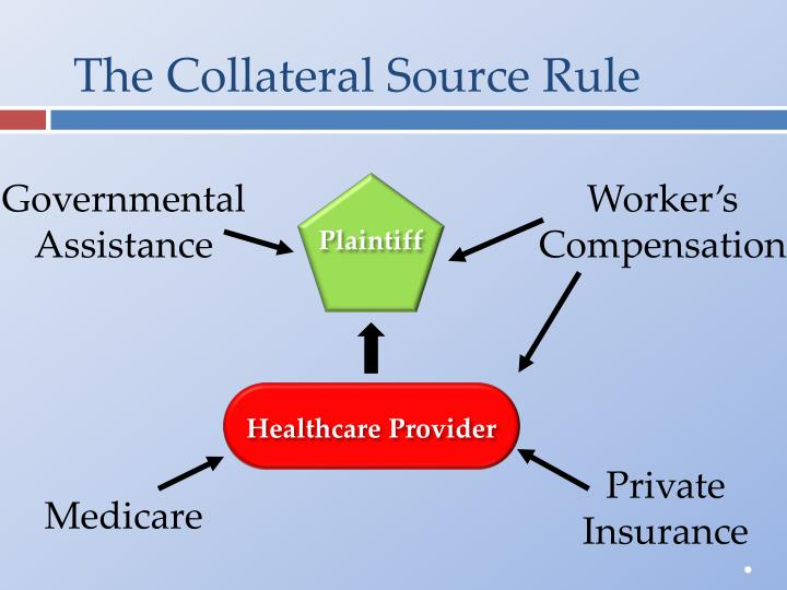 The Collateral Source Rule