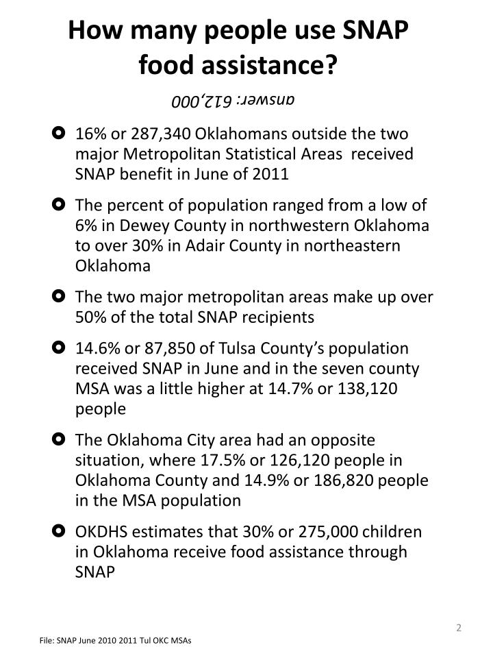 How many people use snap food assistance