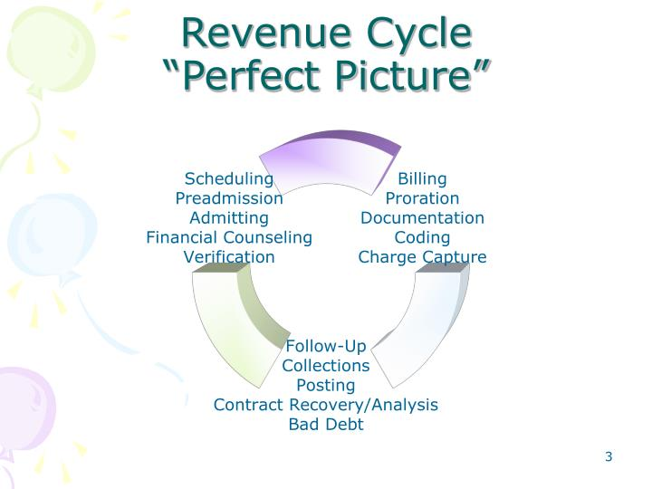 Revenue cycle perfect picture