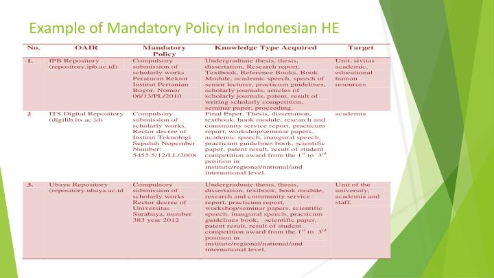 Example of Mandatory Policy in Indonesian HE