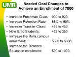 needed goal changes to achieve an enrollment of 7000