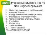 prospective student s top 10 non engineering majors