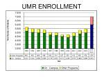 umr enrollment