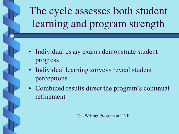 The cycle assesses both student learning and program strength
