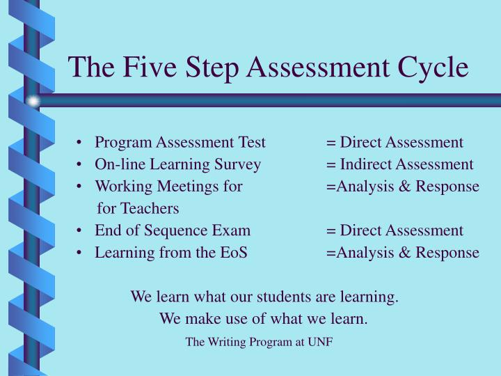 The Five Step Assessment Cycle