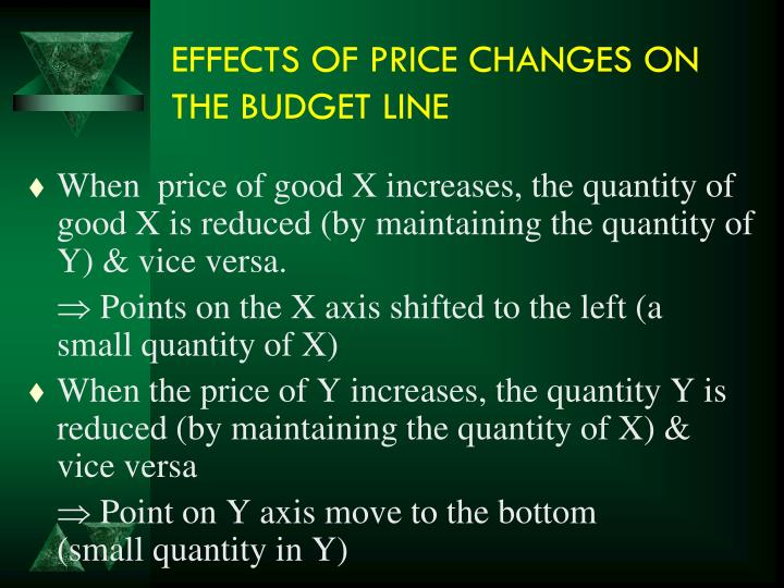 EFFECTS OF PRICE CHANGES ON THE BUDGET LINE