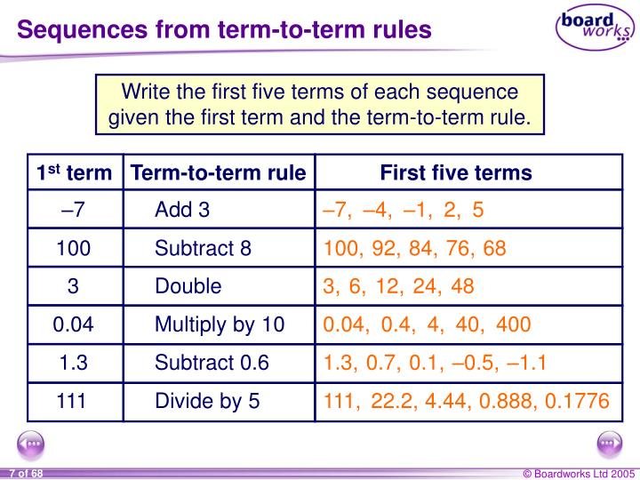 Sequences from term-to-term rules
