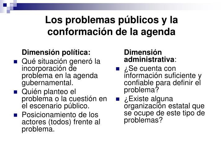 Dimensión política: