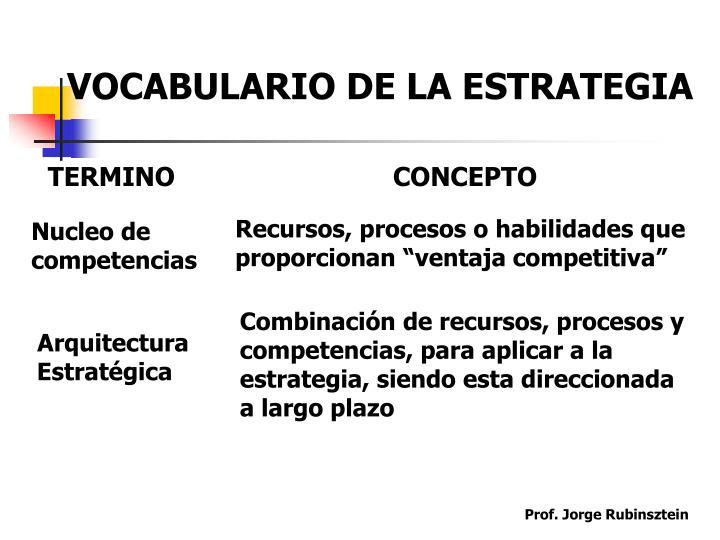 VOCABULARIO DE LA ESTRATEGIA