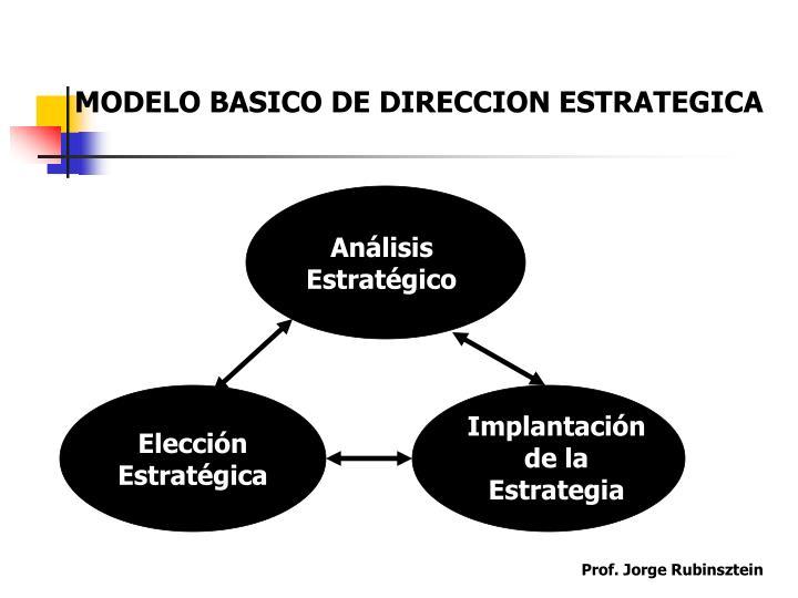 MODELO BASICO DE DIRECCION ESTRATEGICA