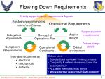 flowing down requirements