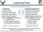 leadership roles