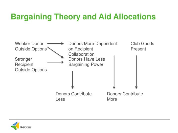 Bargaining Theory and Aid Allocations