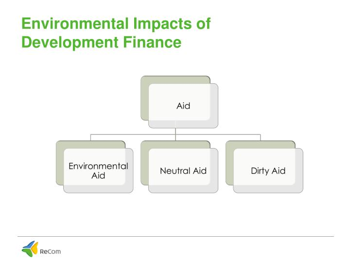Environmental impacts of development finance