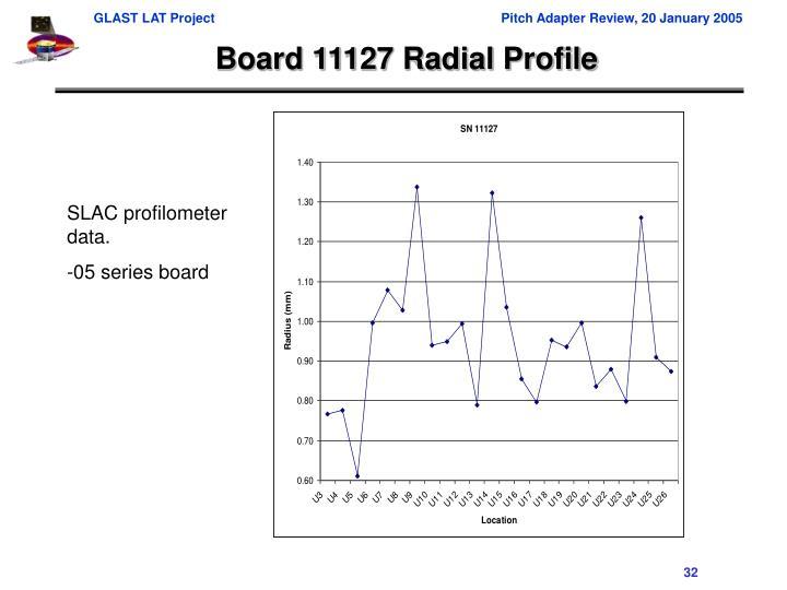 Board 11127 Radial Profile