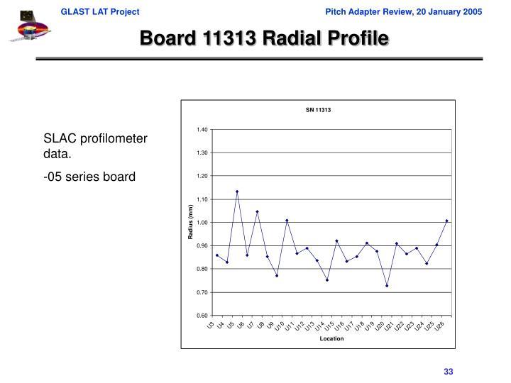 Board 11313 Radial Profile