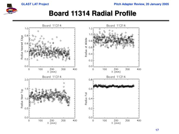 Board 11314 Radial Profile