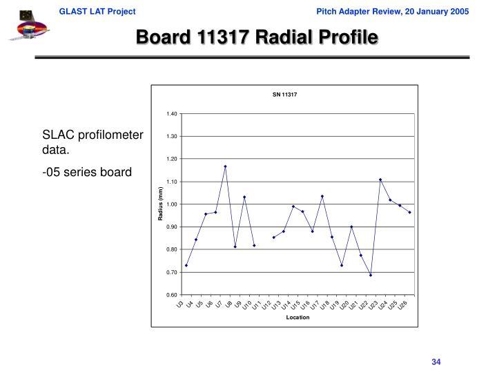 Board 11317 Radial Profile