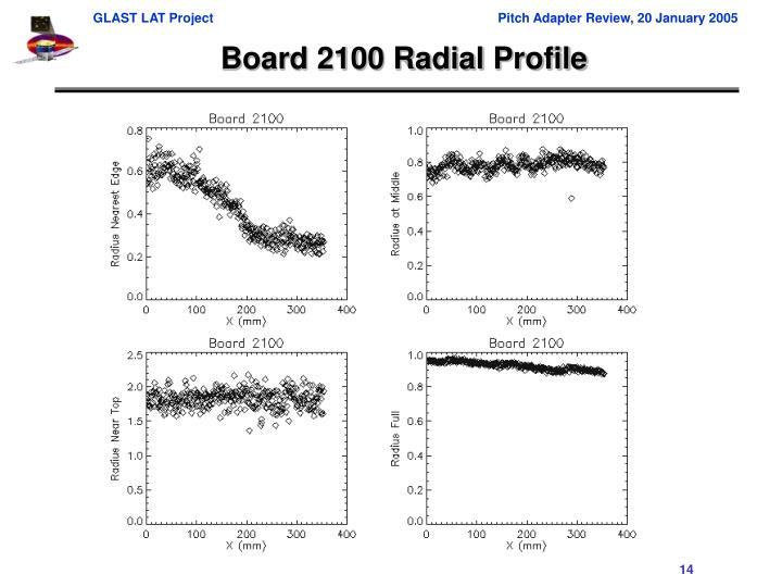 Board 2100 Radial Profile