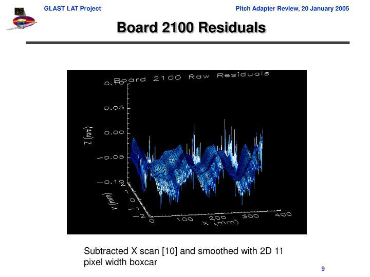 Board 2100 Residuals