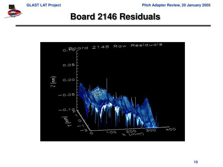 Board 2146 Residuals
