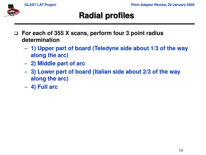 Radial profiles