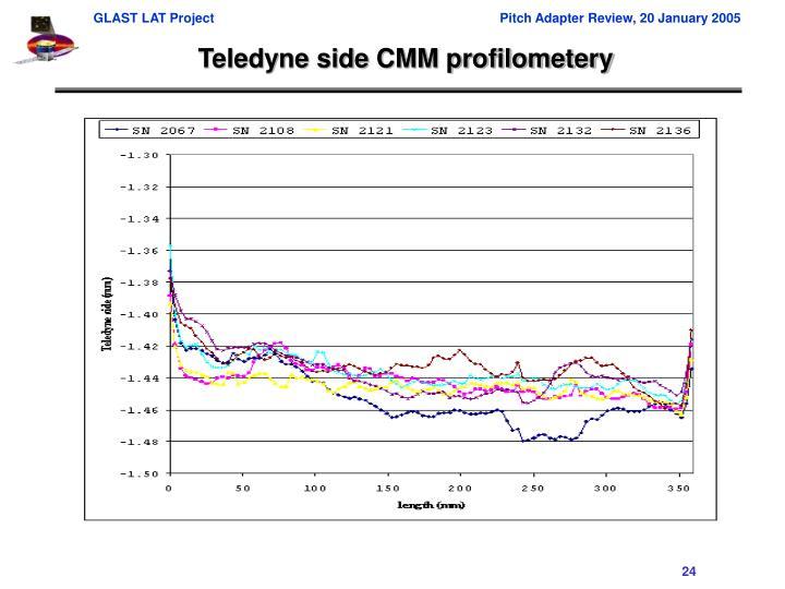 Teledyne side CMM profilometery