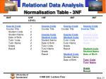 relational data analysis20