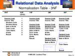 relational data analysis21