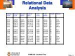 relational data analysis8