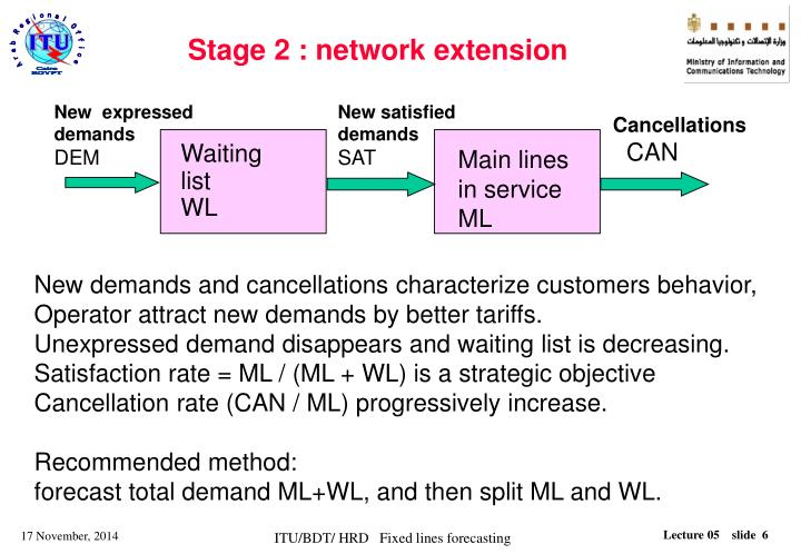Stage 2 : network extension