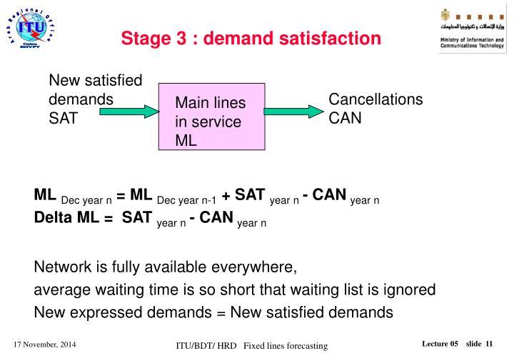 Stage 3 : demand satisfaction