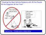 creating the best vehicle systems with all the people all the suppliers all the time