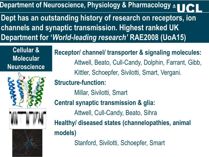 Department of Neuroscience, Physiology & Pharmacology
