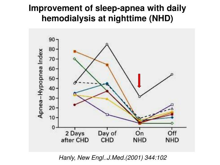 Improvement of sleep-apnea with daily hemodialysis at nighttime (NHD)